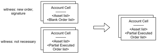 Transaction matching and fee calculation